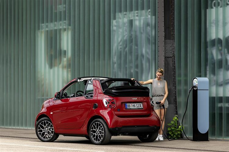 Smart Fortwo Electric Cabrio 60kW EQ Prime Exclusive 17kWh 2 Doors Auto [22kWCh]